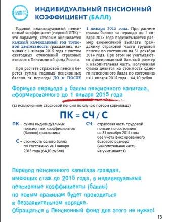 году изменения в пенсионном законодательстве в 2015 году Россия Москва ТОП
